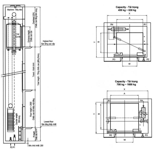 bản vẽ thang máy không phòng máy
